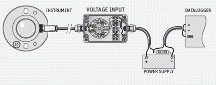 power supply unit of an AMPBOX